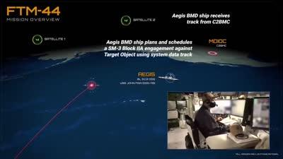 صاروخ من منظومة إيجس الأمريكية يعترض صاروخ عابر للقارات